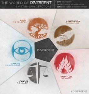 divergent-factions