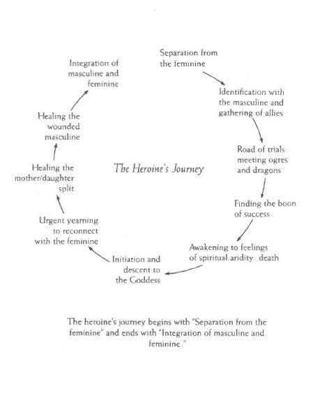 essays on spirit