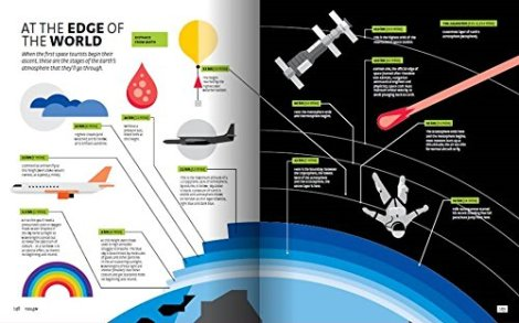 infographicguide_inside